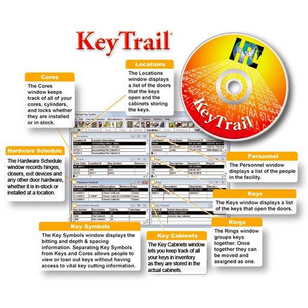 KeyTrail®